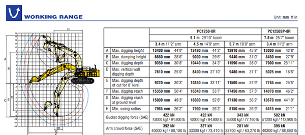 Kể tên những chiếc máy xúc lớn nhất Việt Nam-2
