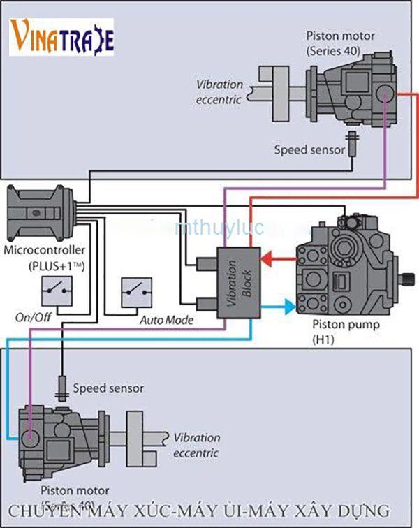 Hệ thống thủy lực xe lu rung-1