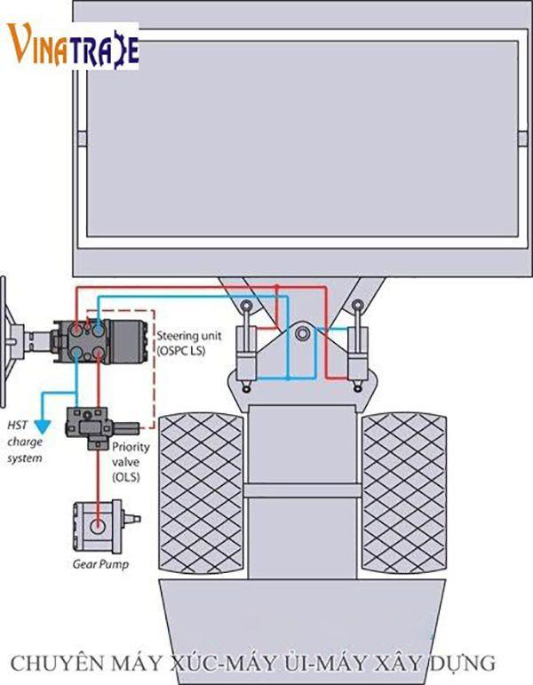 Hệ thống thủy lực xe lu rung-2